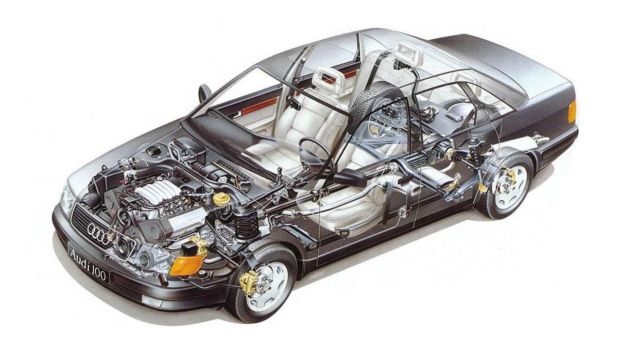 Схема подвески Audi 100 С4