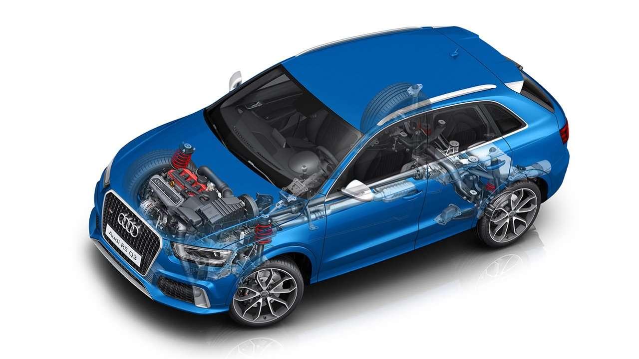 Подвеска Audi RS Q3 8U