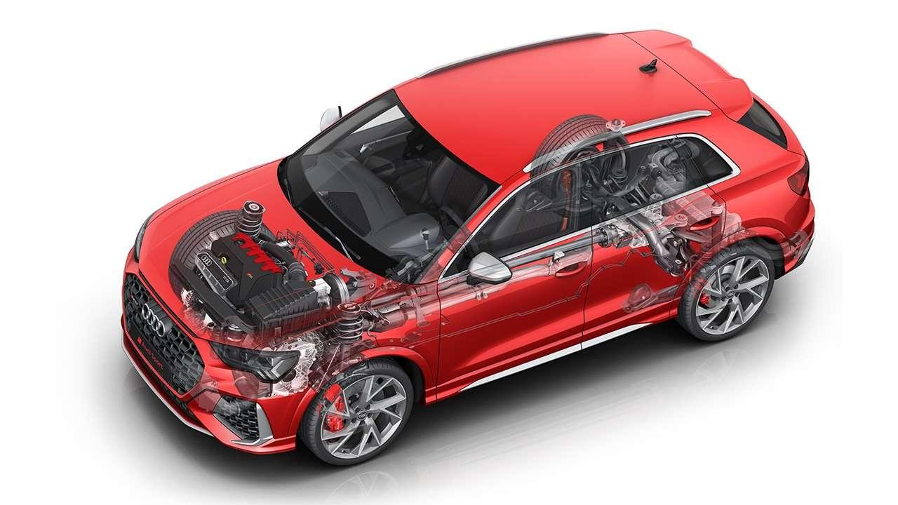 Подвеска новой Audi RS Q3 2020-2021