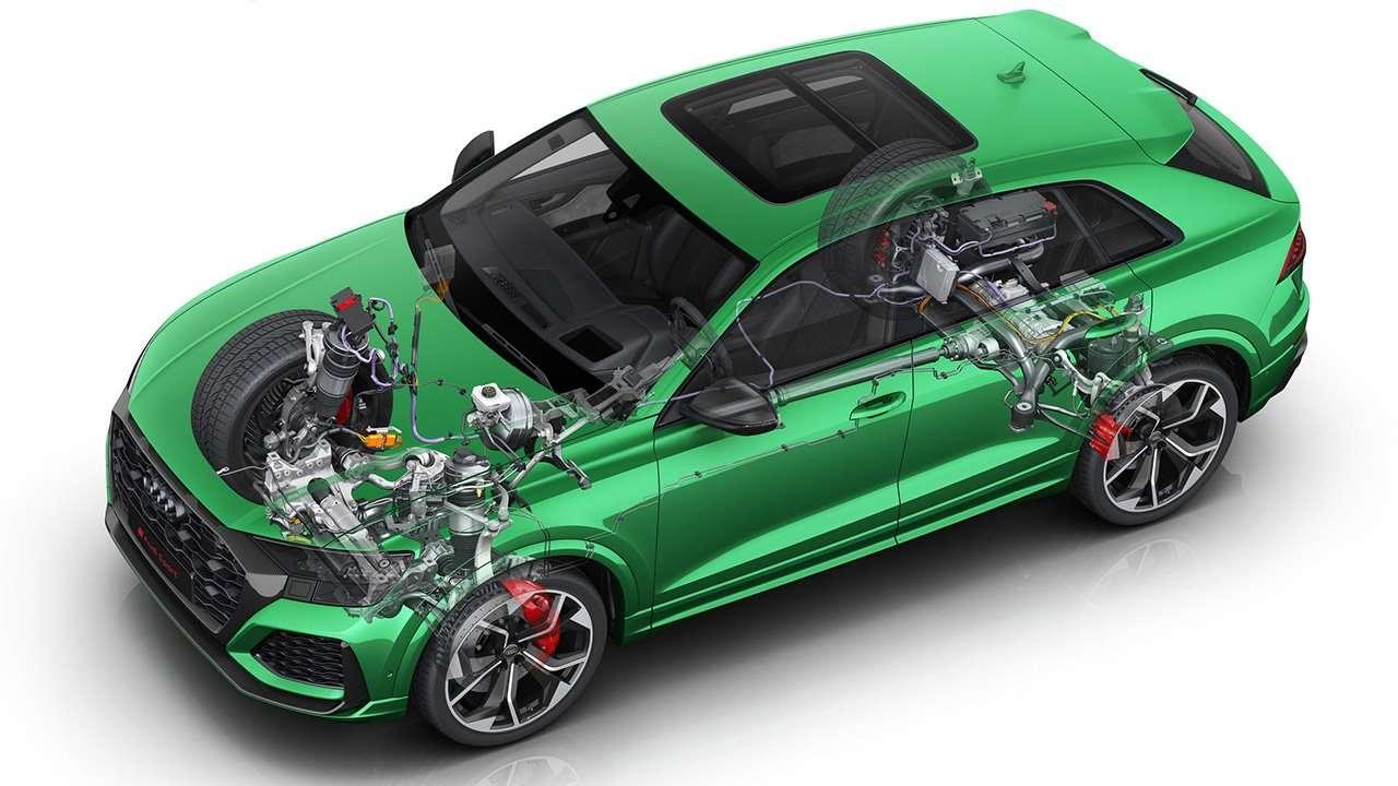 Ходовая Audi RS Q8