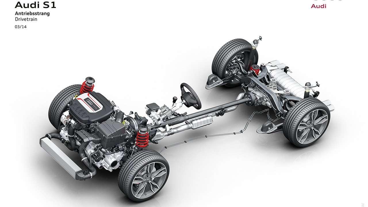 Подвеска Audi S1 Sportback