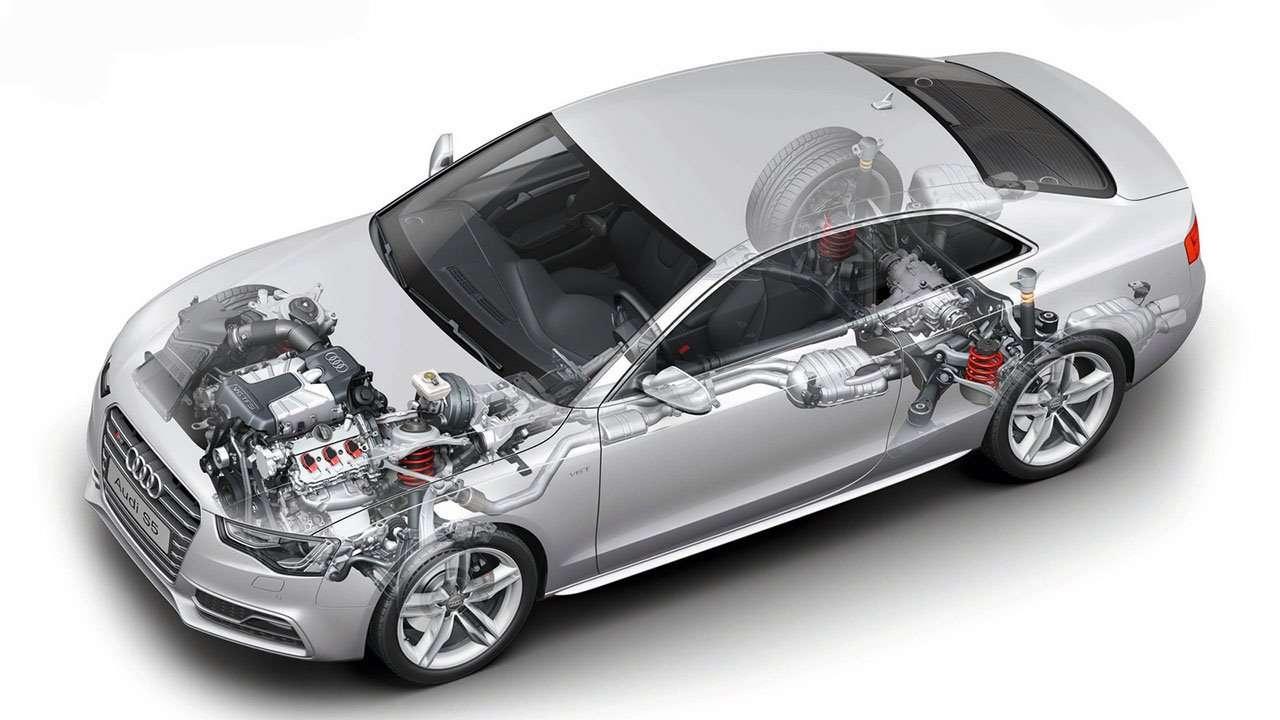 Двигатель Ауди S5 2012-2016
