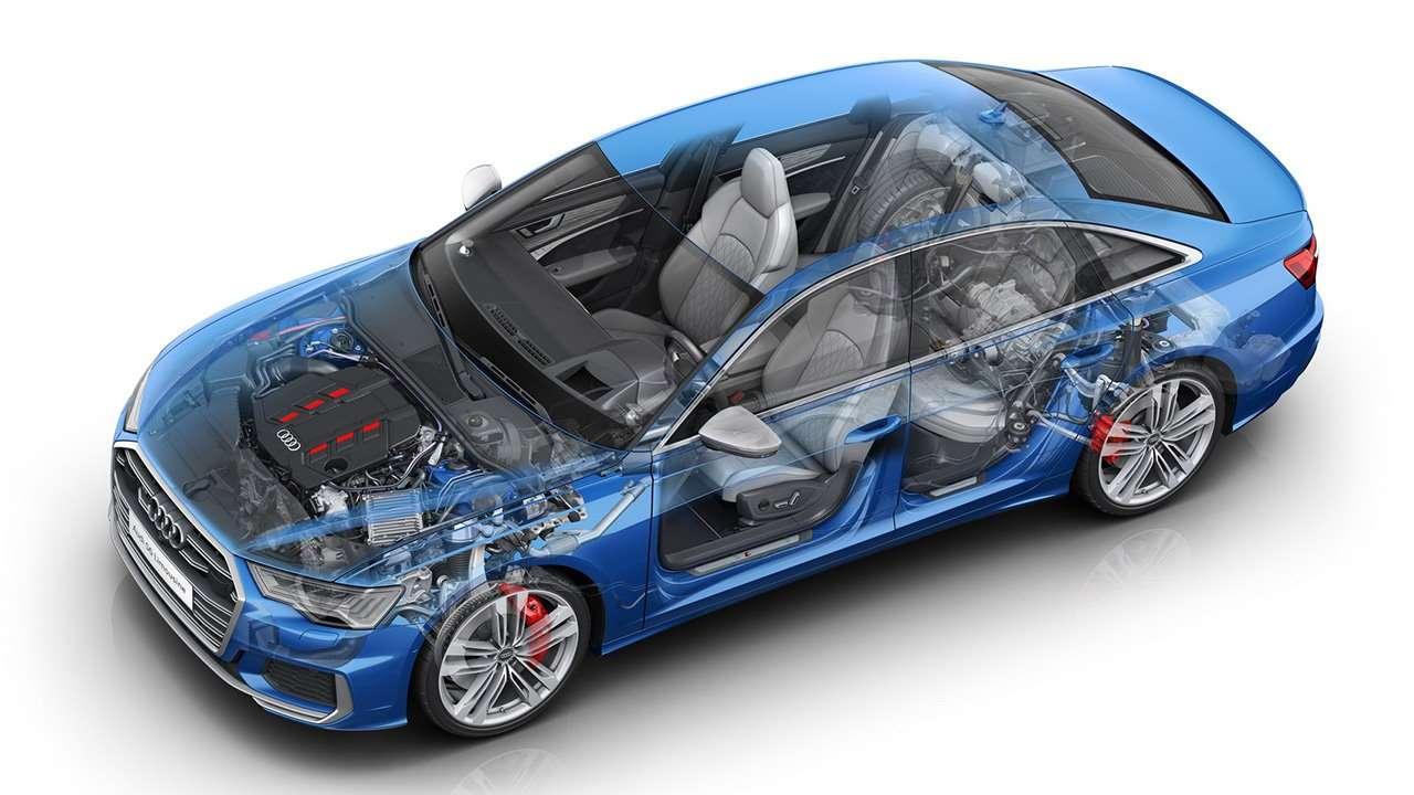 Техническая часть Audi S6 C8