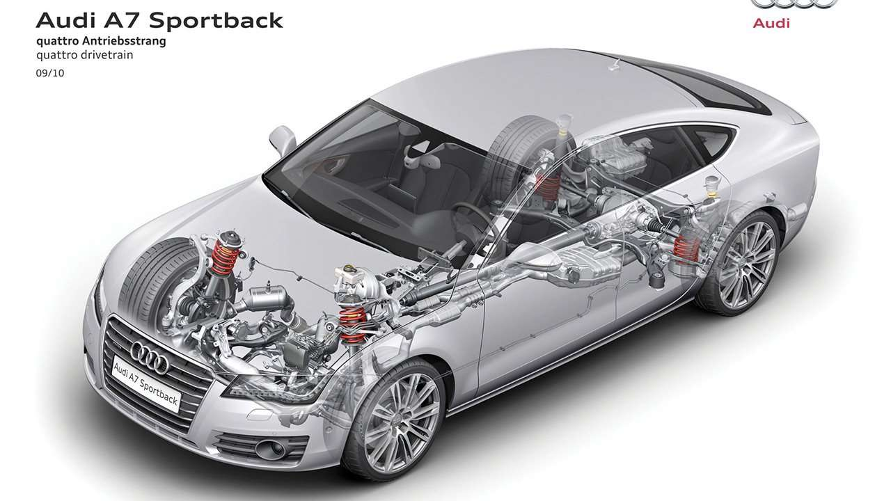 Схема quattro Audi A6 allroad