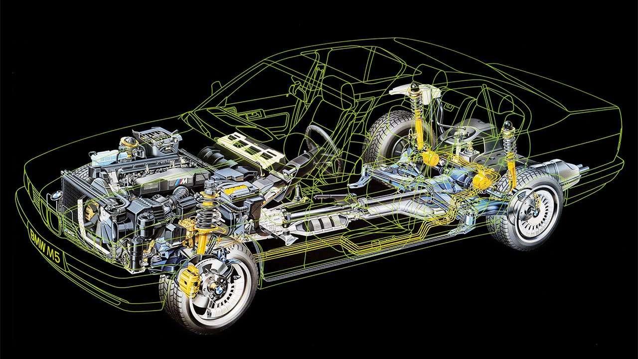 BMW М5 е34 в разрезе