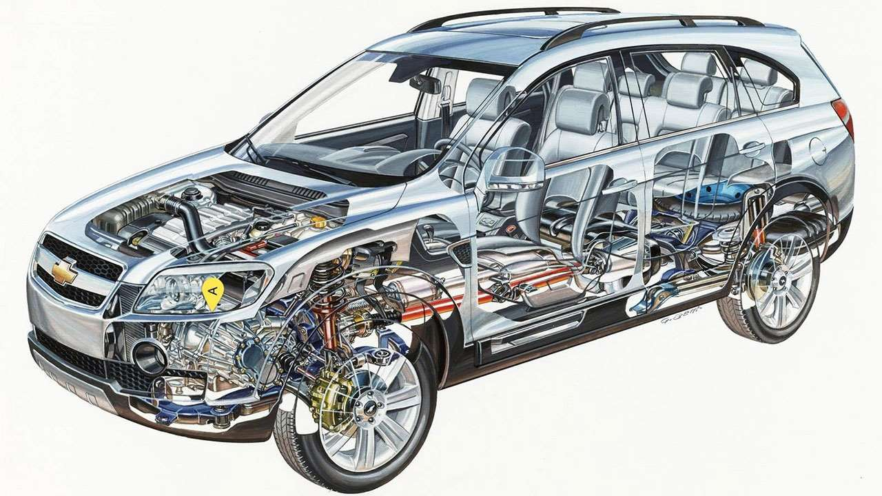Chevrolet Каптива в разрезе