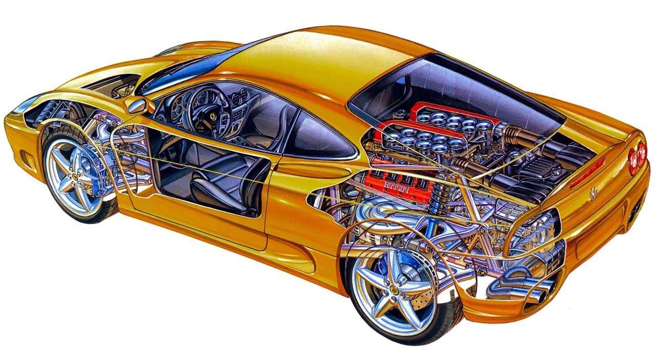 Схема техники Ferrari 360 Modena