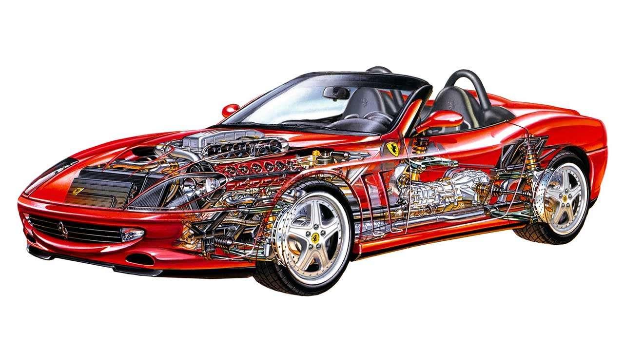 Схема Ferrari 550 Barchetta