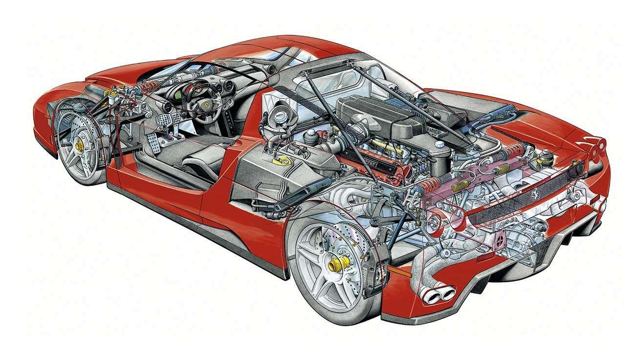 Ferrari Enzo в разрезе