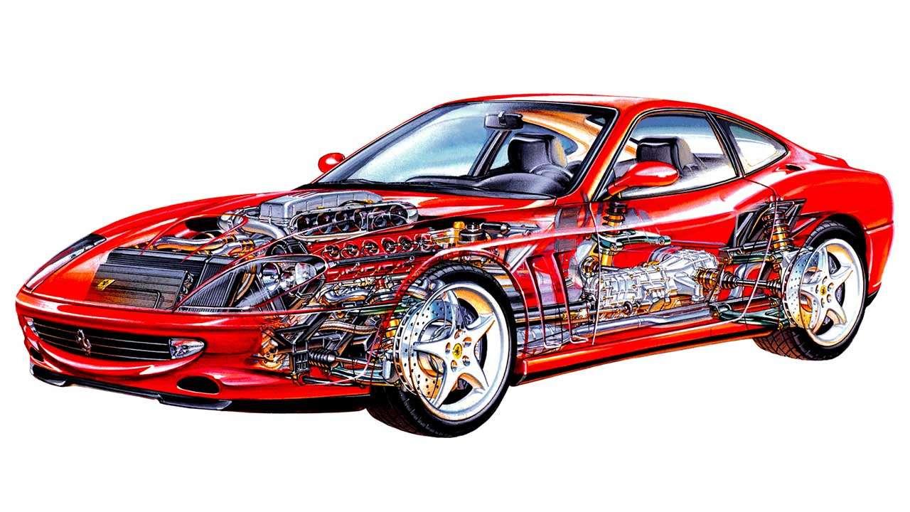 Ferrari 550 Maranello в разрезе
