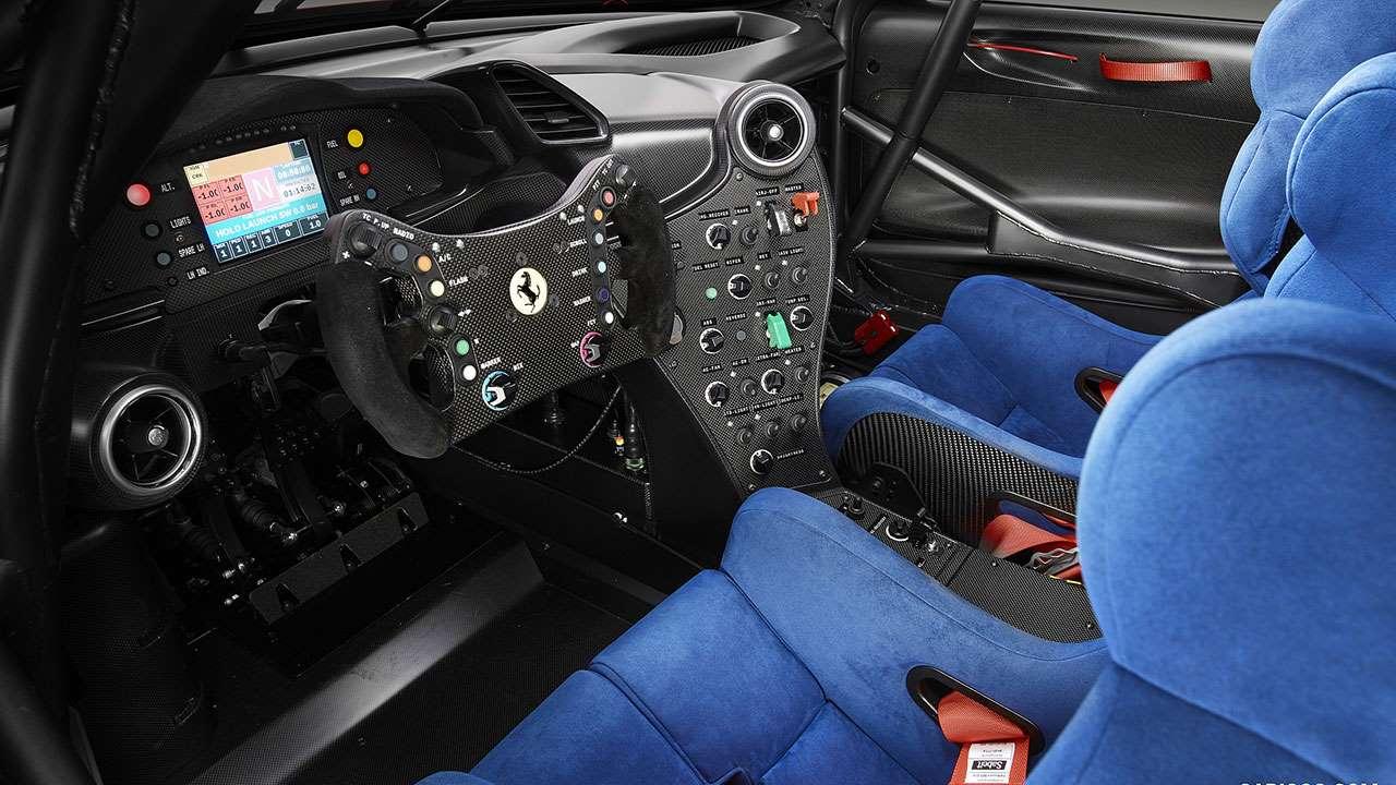 Интерьер Ferrari P80/C