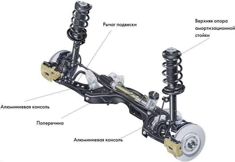 Схема подвески Mcpherson Volkswagen Polo
