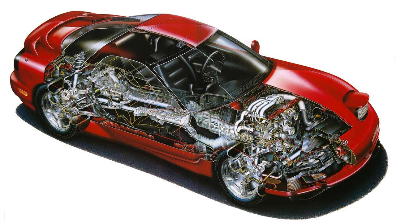 Mazda RX-7 в разрезе