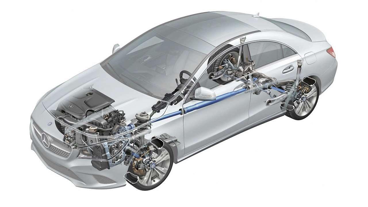 Схема 4Matic на Mercedes-Benz CLA