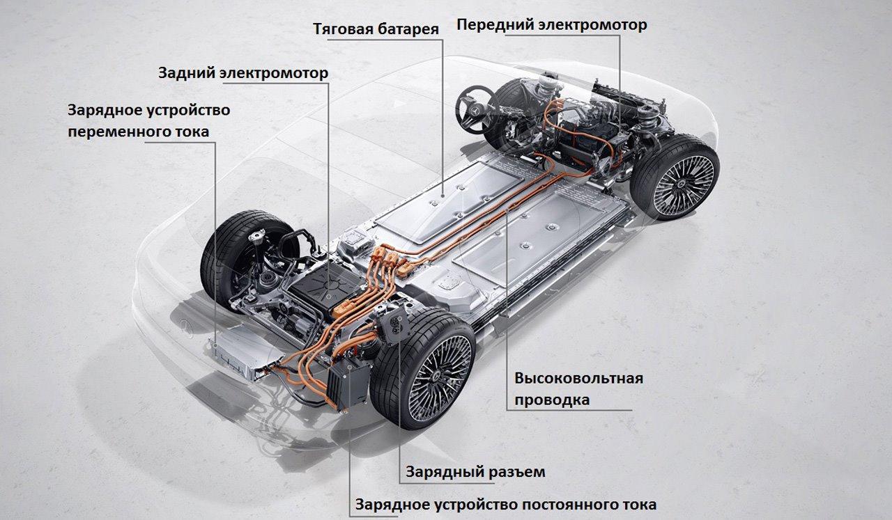 Электромоторы и аккумуляторы
