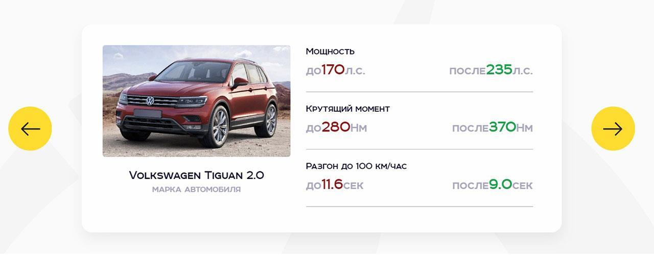 Результаты тюнинга Volkswagen Touareg