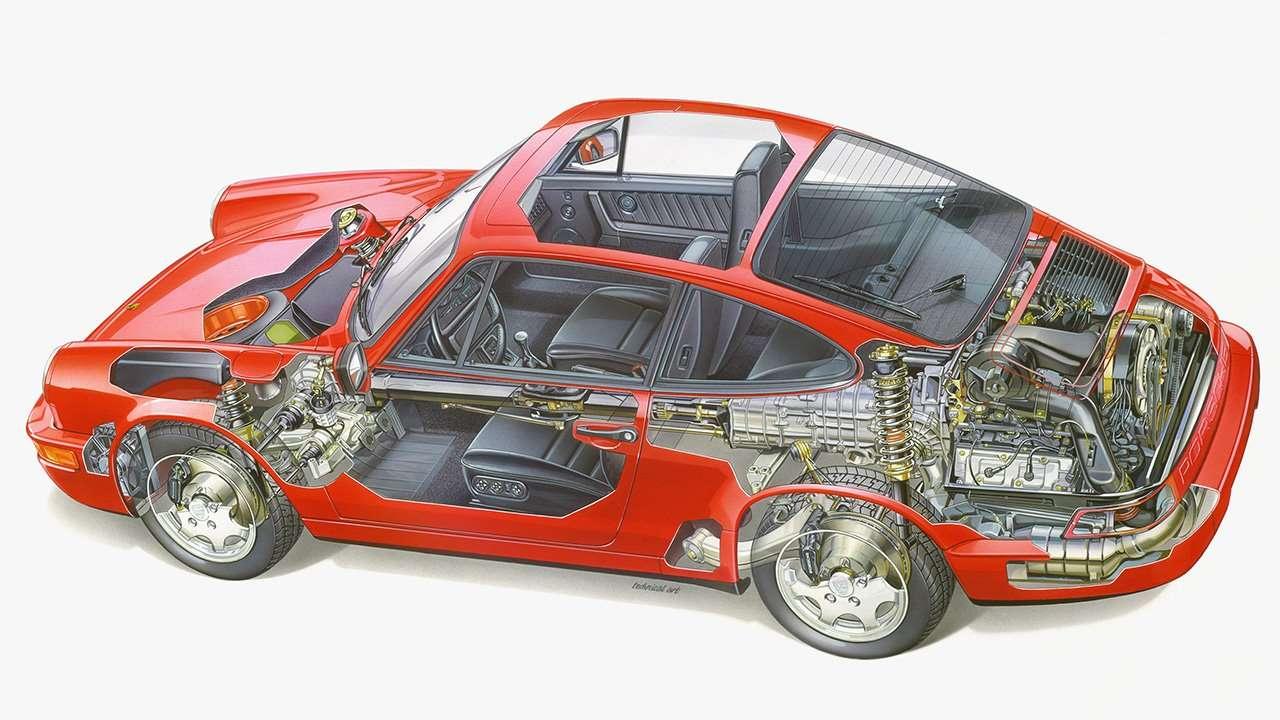 Конструкция суперкара Porsche 911 (964)