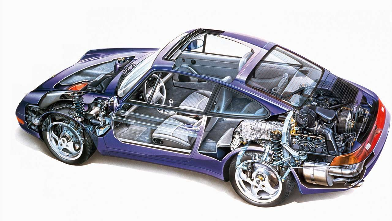 Компоновка мотора Порше 911 (993)