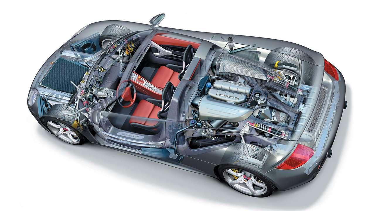 Porsche Carrera GT в разрезе