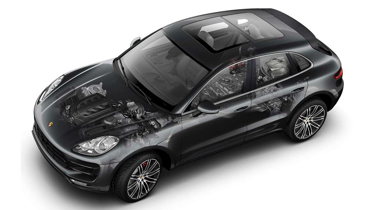 Техническая начинка Porsche Macan
