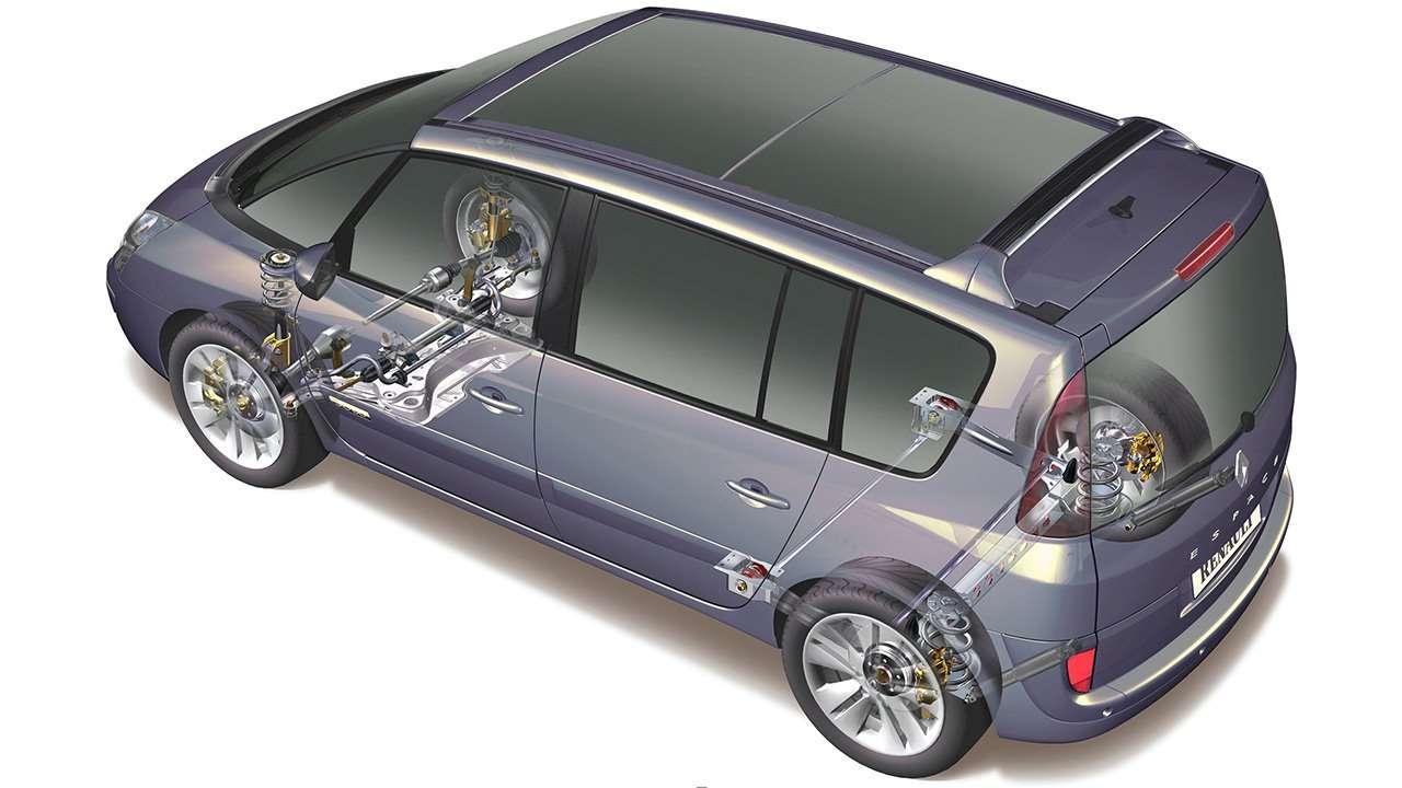Схема подвески Renault Espace 4