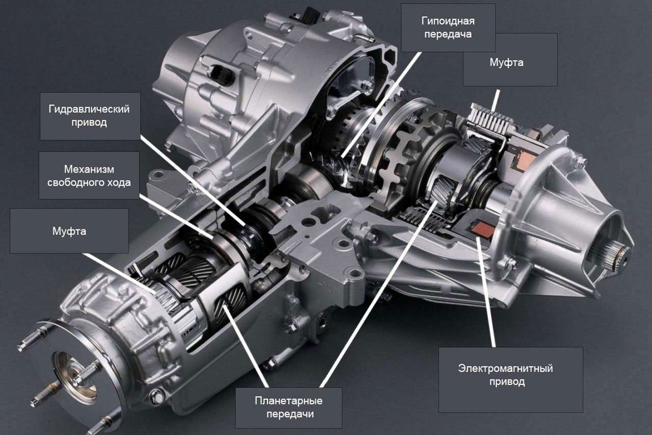 Элементы полноприводной системы SH-AWD