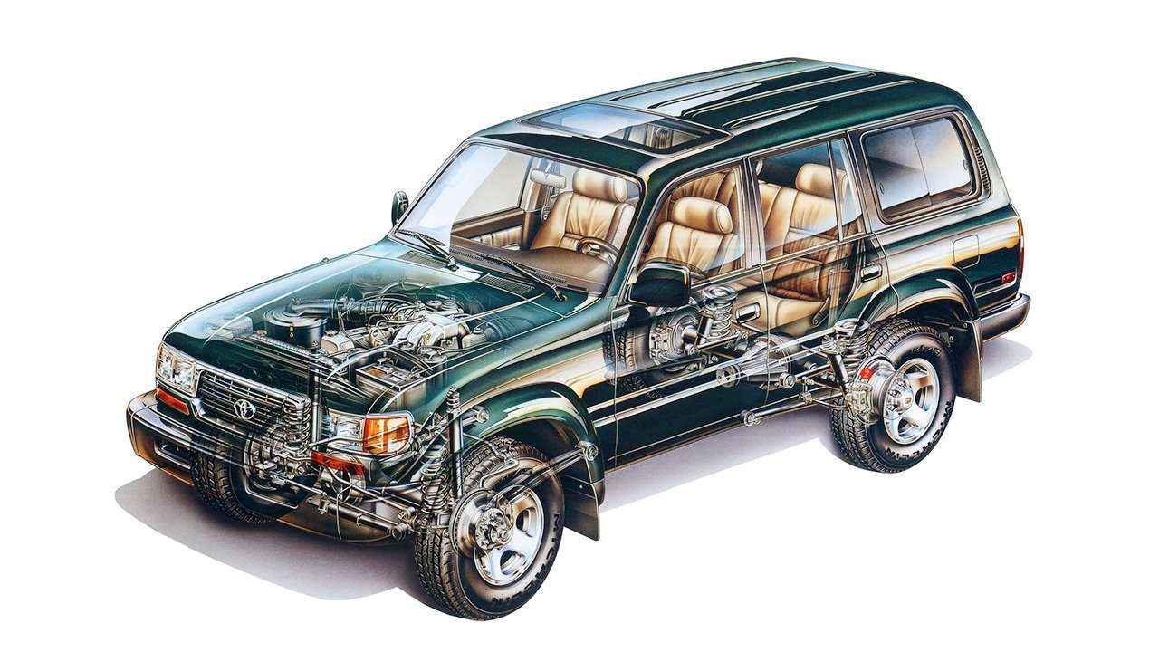 Конструкция Toyota Land Cruiser 80
