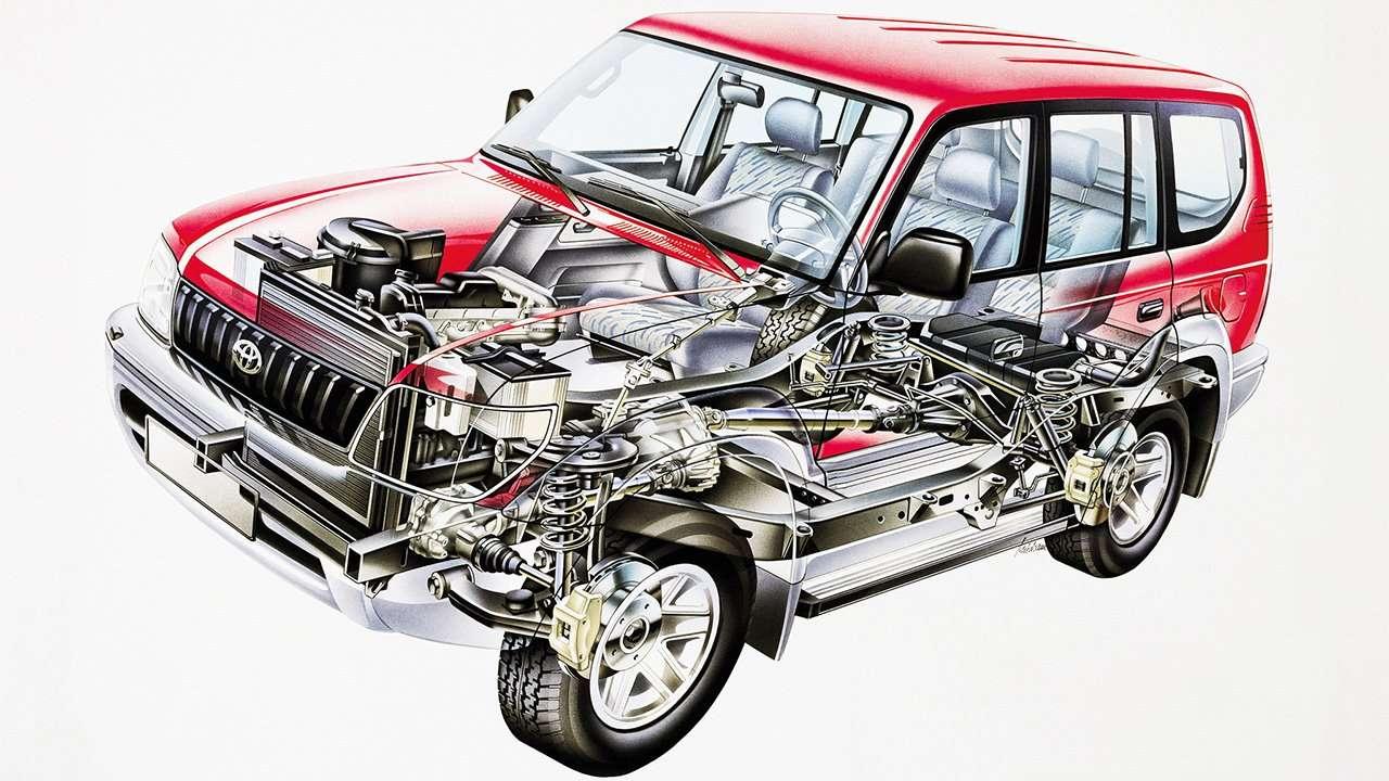 Техническая часть Тойоты Ленд Крузер Прадо 90