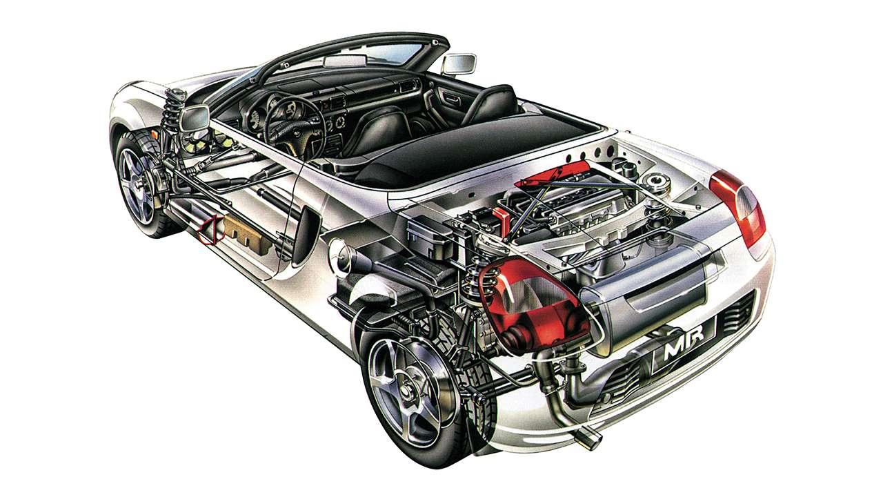 Техническая часть Тойоты МР2