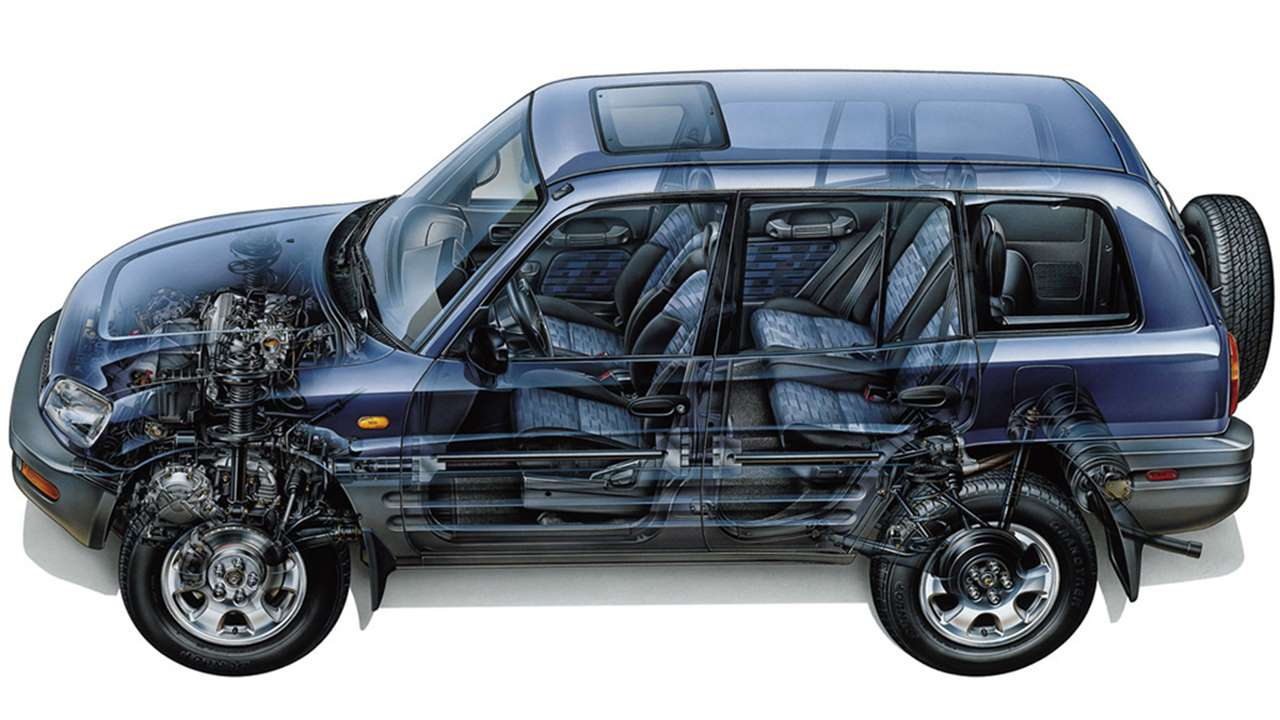 Техническая начинка Toyota RAV4 XA10