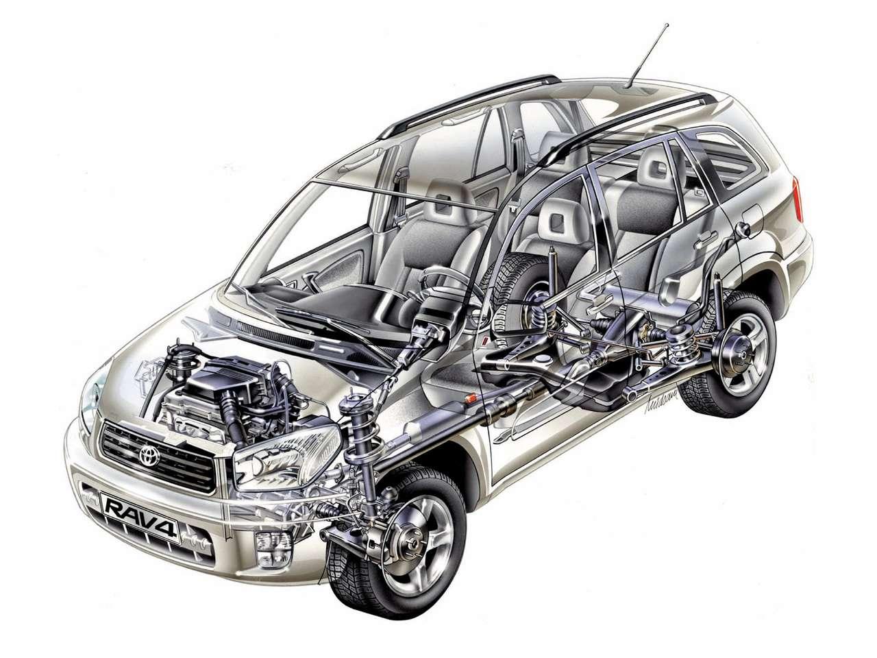 Ходовая Toyota RAV4 2