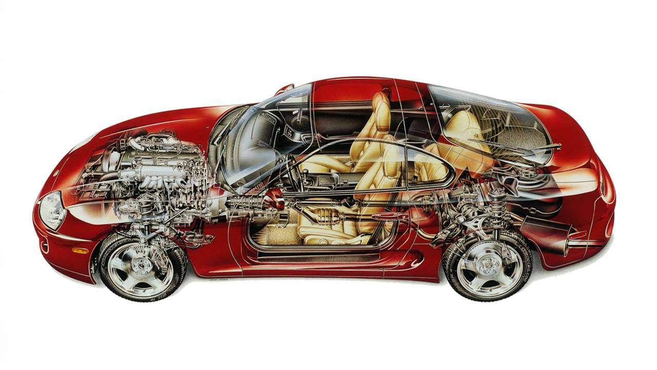 Техническая часть Тойоты Supra JZA80