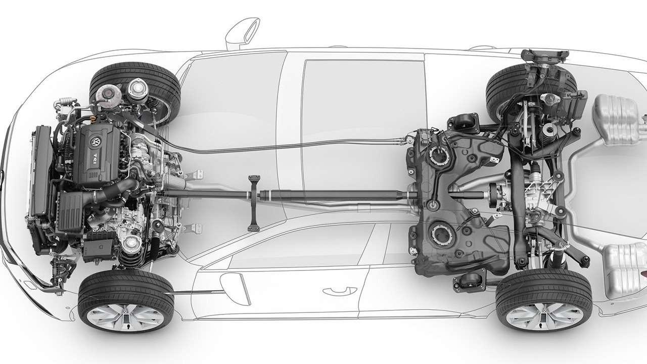 Схема Volkswagen Arteon (2020-2021)