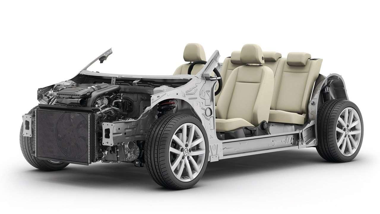 Volkswagen Jetta в разрезе
