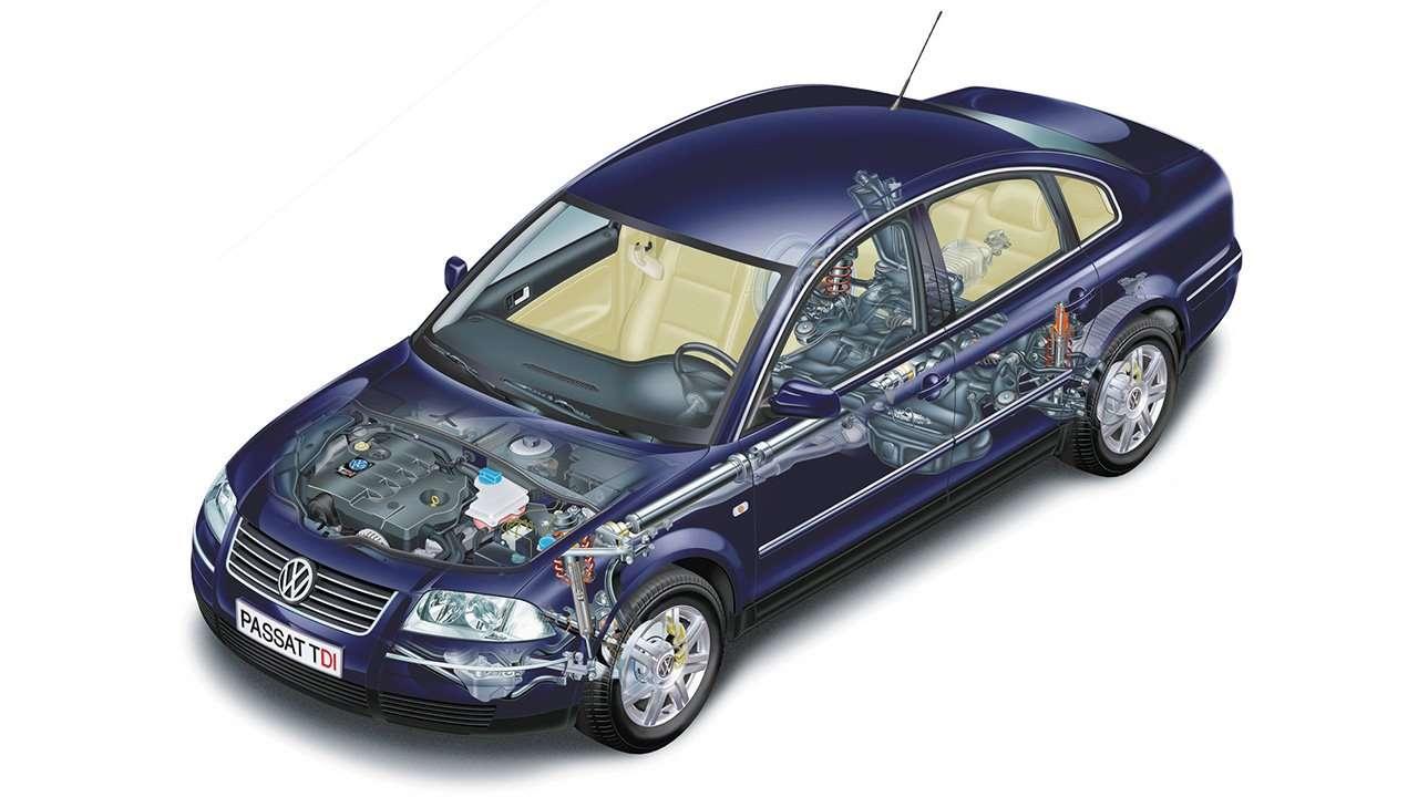 Volkswagen Passat B5 в разрезе